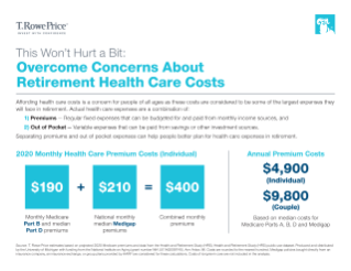 Health Care Costs Hard Card