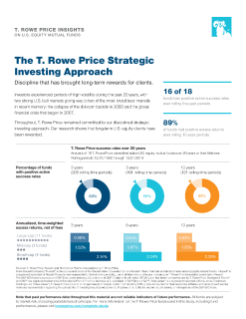 The T. Rowe Price Strategic Investing Approach
