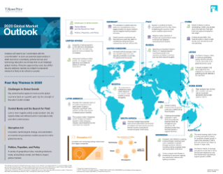 Infographic: 2020 Global Market Outlook