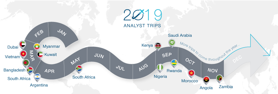 2019 Analysts trips
