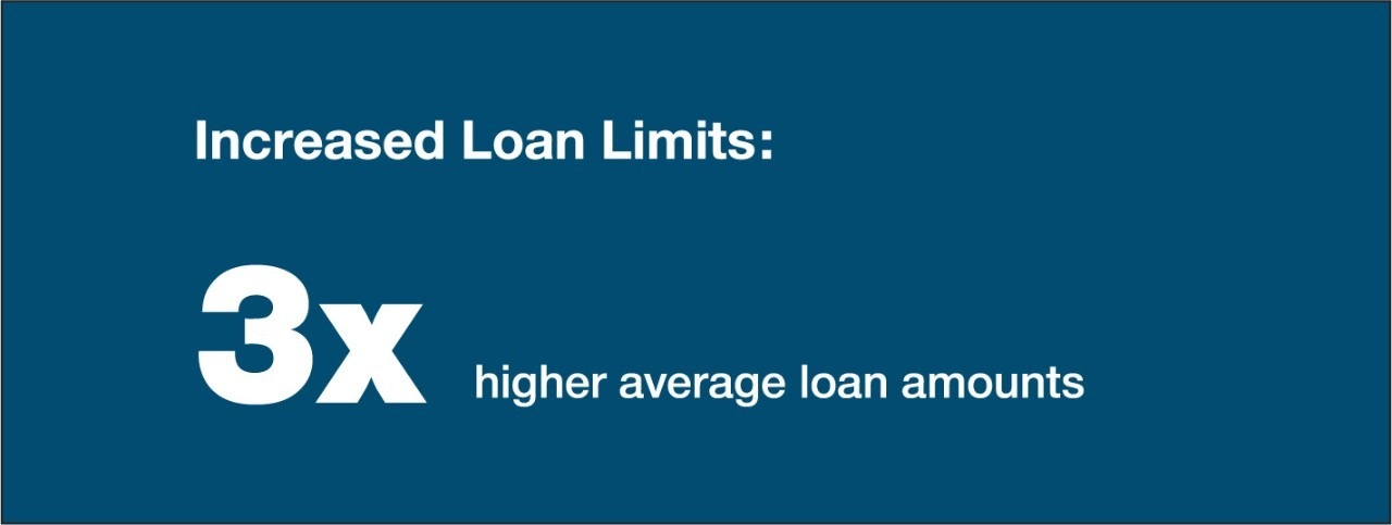 Increased Loan Limits